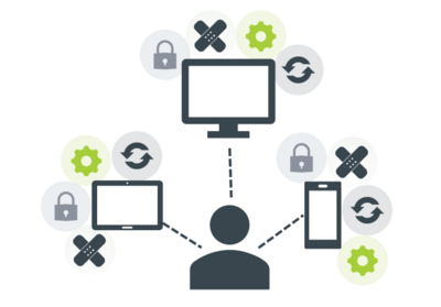 Visualisierung Unified Endpoint Management